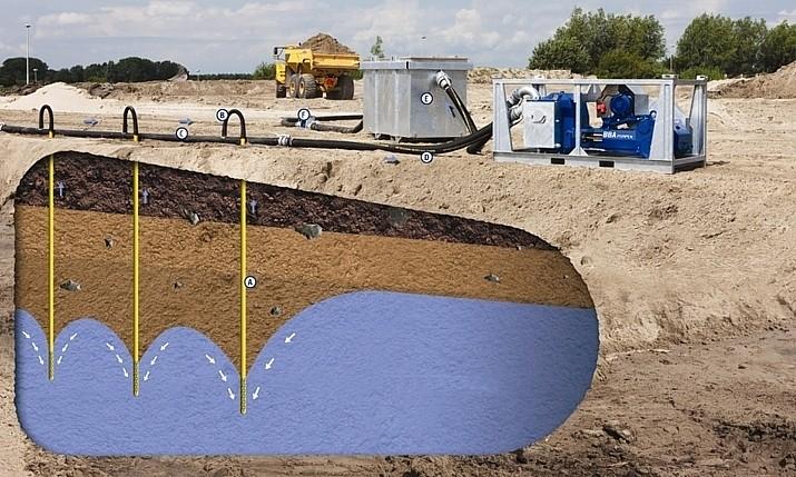 Водопонижение уровня грунтовых вод на строительной площадке.