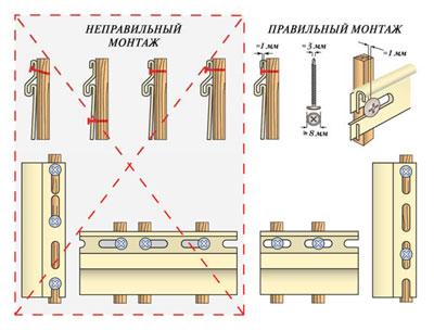 Крепежные изделия для крепления сайдинга