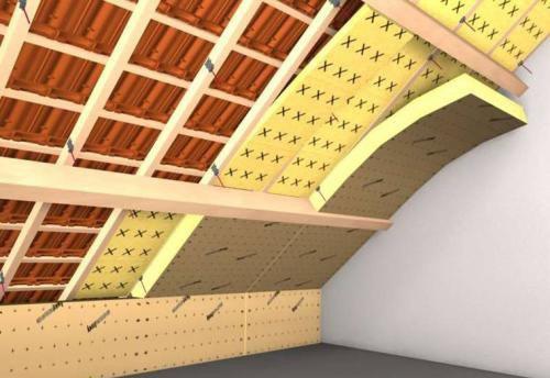 Теплоизоляционные материалы для утепления фасада