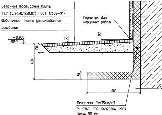 Чертеж устройства отмостки из тротуарной плитки