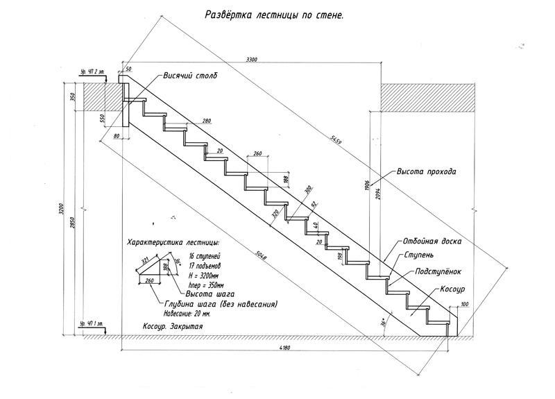 Пример чертежи лестницы своими