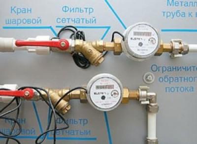 Прибор для учета воды с термодатчиком