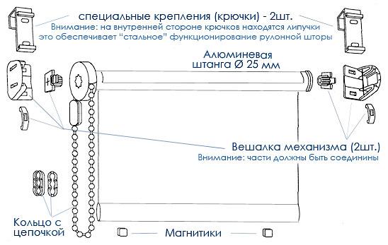 Крепежные элементы для штор на окнах