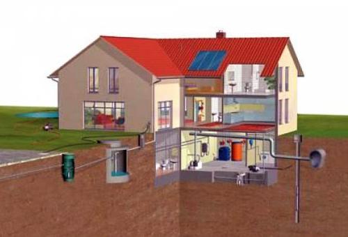 Скважинная система получения и доставки воды