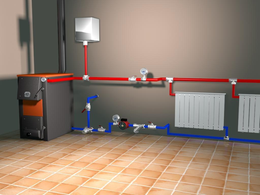 Отопления дома при помощи котла