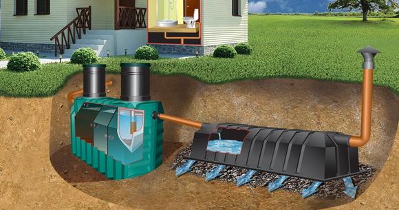 Устройства системы водоснабжения